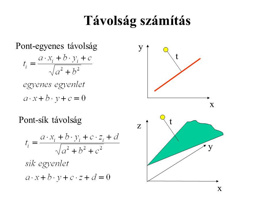 Kiegyenlítő kör Nem lineáris összefüggések Megoldás linearizálással vagy iterációval Iterációs megoldás a kör paraméteres egyenlete alapján Előzetes középpont, sugár és középponti szögek számítása y = y 0 + r * sin(delta) x = x 0 + r * cos(delta) Kiegyenlítés y 0, x 0, r értékekre (lineáris feladat)