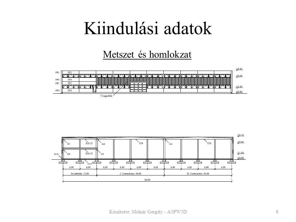 Kiindulási adatok Metszet és homlokzat Készítette: Molnár Gergely - A3PW5D6