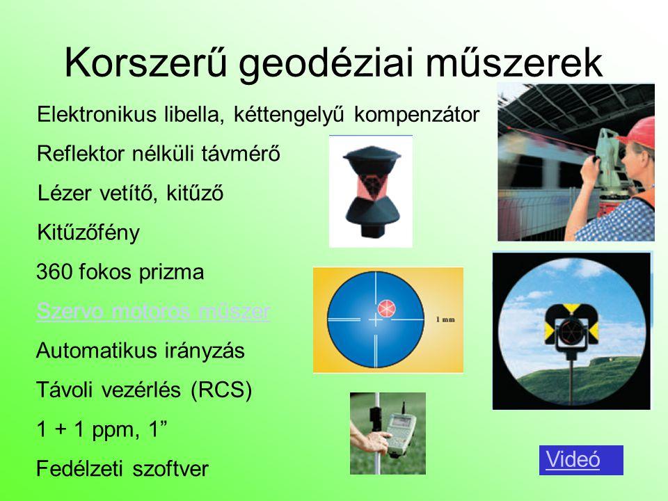 Korszerű geodéziai műszerek Reflektor nélküli távmérő Lézer vetítő, kitűző Elektronikus libella, kéttengelyű kompenzátor Kitűzőfény 360 fokos prizma Szervo motoros műszer Automatikus irányzás Távoli vezérlés (RCS) 1 + 1 ppm, 1 Fedélzeti szoftver Videó