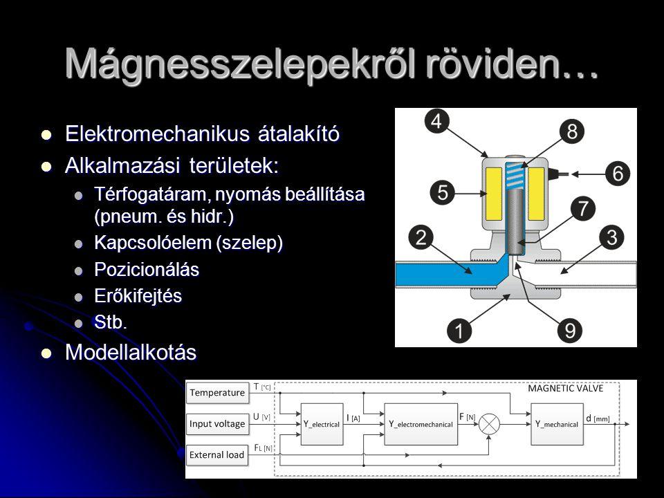 Mágnesszelepekről röviden… Elektromechanikus átalakító Elektromechanikus átalakító Alkalmazási területek: Alkalmazási területek: Térfogatáram, nyomás