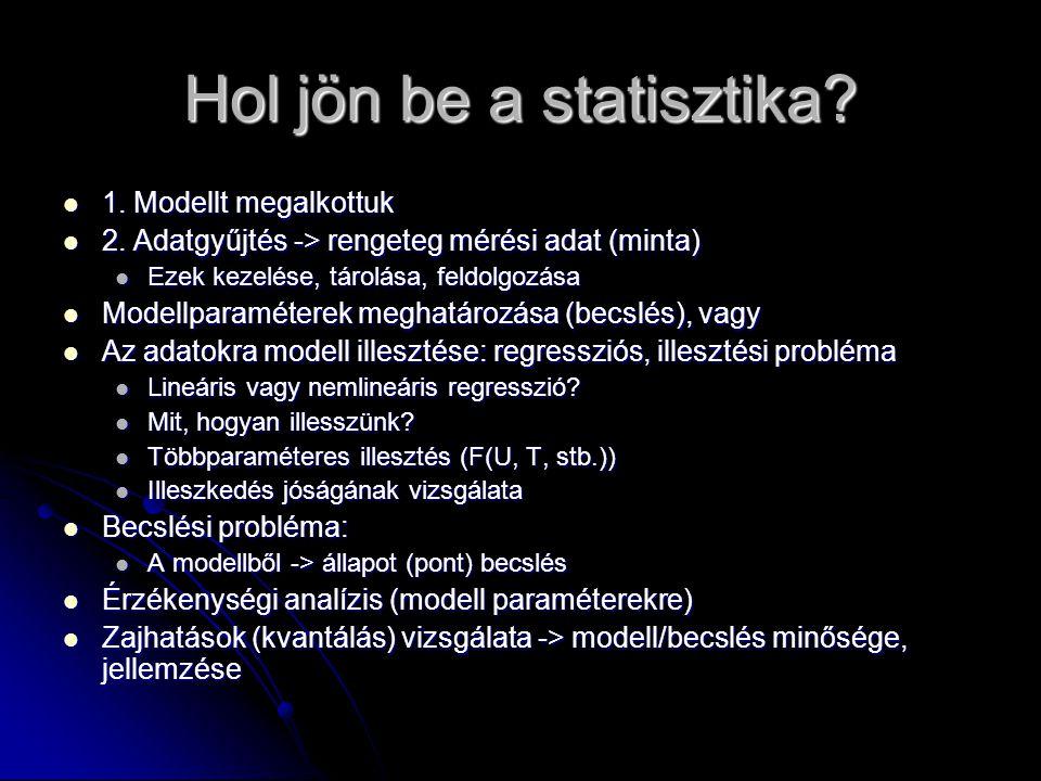 Hol jön be a statisztika? 1. Modellt megalkottuk 1. Modellt megalkottuk 2. Adatgyűjtés -> rengeteg mérési adat (minta) 2. Adatgyűjtés -> rengeteg méré