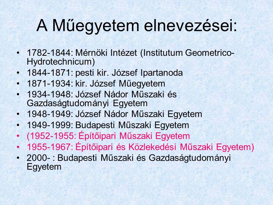 A Műegyetem feldarabolódása (1945-1952): 1945: Mezőgazdasági és Állatorvosi Kar leválása 1948: Közgazdaságtudományi Kar leválása.