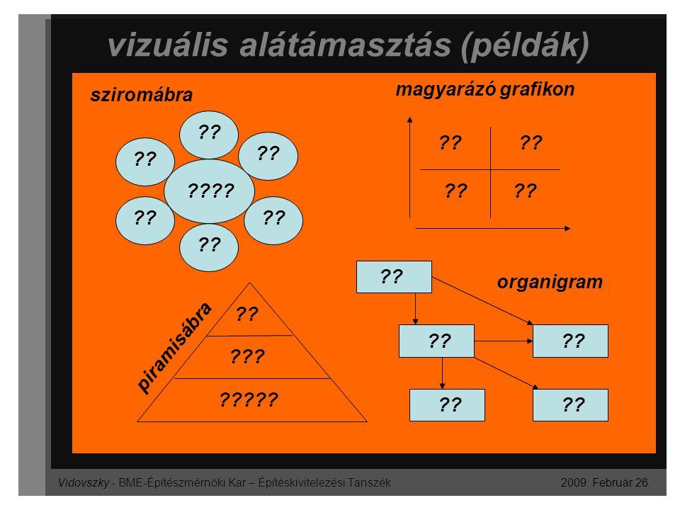 Vidovszky - BME-Építészmérnöki Kar – Építéskivitelezési Tanszék vizuális alátámasztás (példák) 2009. Február 26. ???? ?? ??? ????? ?? piramisábra orga