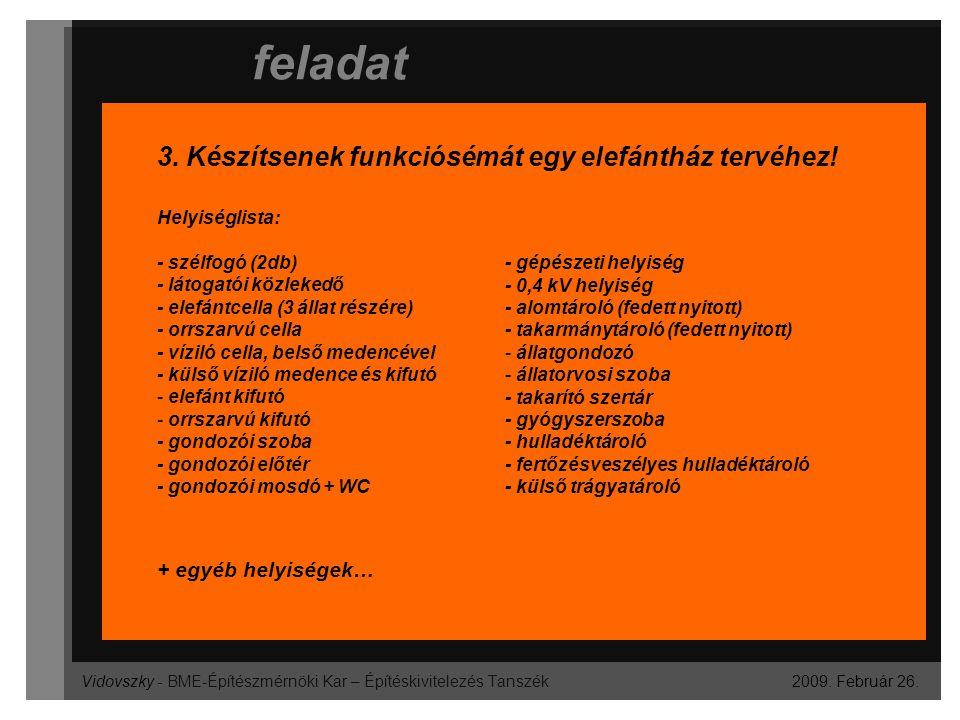 Vidovszky - BME-Építészmérnöki Kar – Építéskivitelezés Tanszék feladat 2009. Február 26. 3. Készítsenek funkciósémát egy elefántház tervéhez! Helyiség