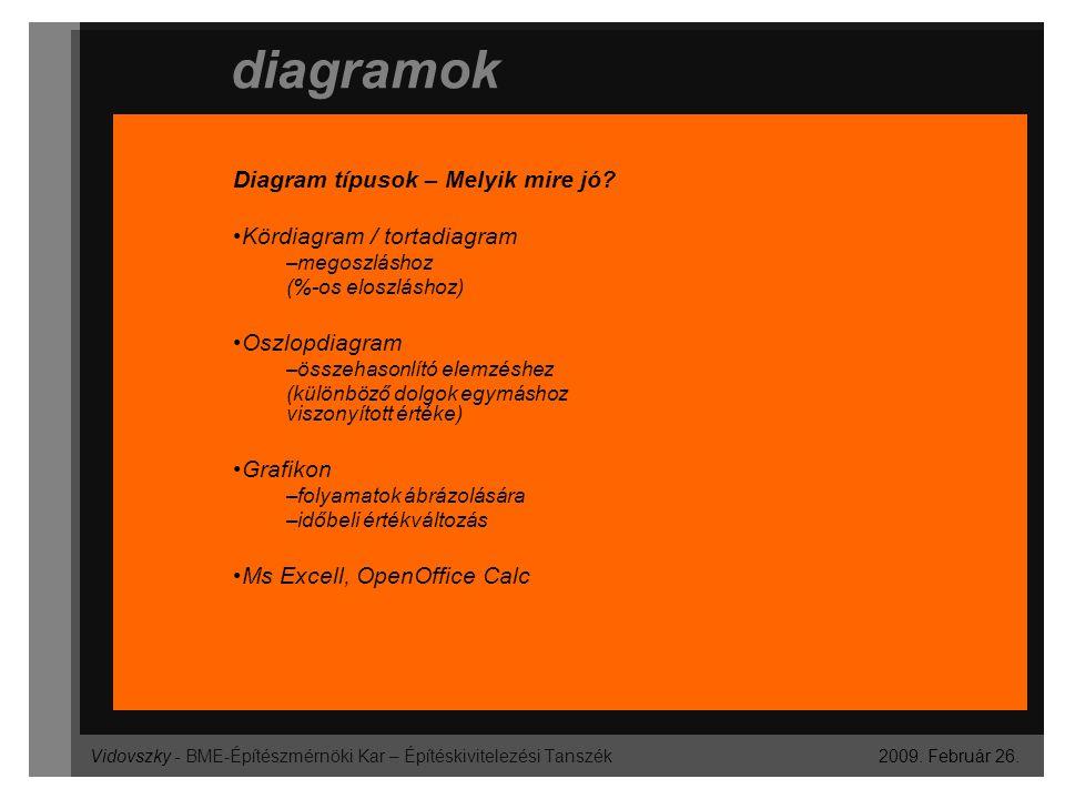 Vidovszky - BME-Építészmérnöki Kar – Építéskivitelezési Tanszék vizuális alátámasztás (példák) 2009.
