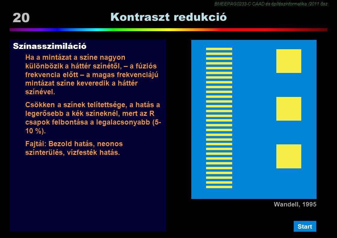 BMEEPAG0233-C CAAD és építészinformatika /2011 ősz 20 Kontraszt redukció Színasszimiláció Ha a mintázat a színe nagyon különbözik a háttér színétől, –