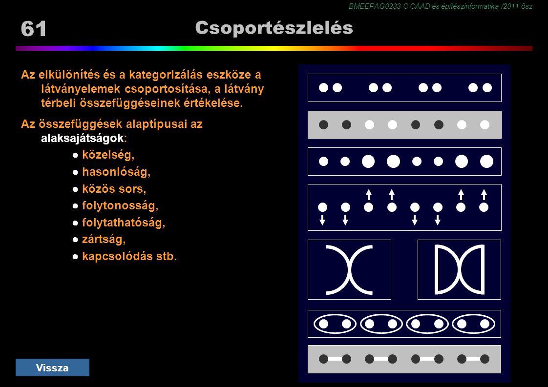 BMEEPAG0233-C CAAD és építészinformatika /2011 ősz 61 Csoportészlelés Az elkülönítés és a kategorizálás eszköze a látványelemek csoportosítása, a látv