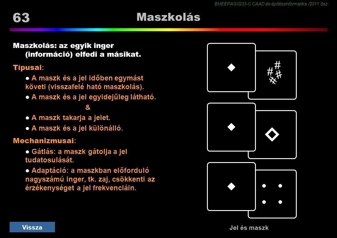 BMEEPAG0233-C CAAD és építészinformatika /2011 ősz 63 Maszkolás Maszkolás: az egyik inger (információ) elfedi a másikat. Típusai : ● A maszk és a jel