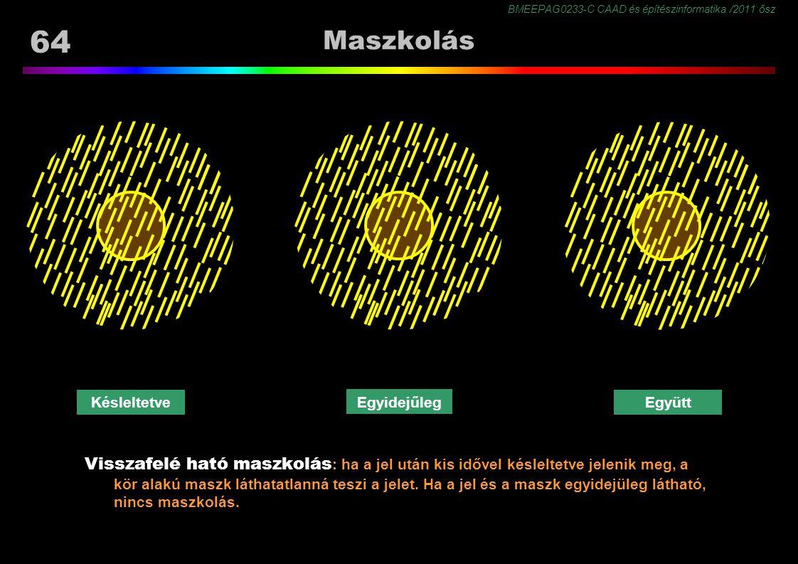 BMEEPAG0233-C CAAD és építészinformatika /2011 ősz 64 Maszkolás Visszafelé ható maszkolás : ha a jel után kis idővel késleltetve jelenik meg, a kör al