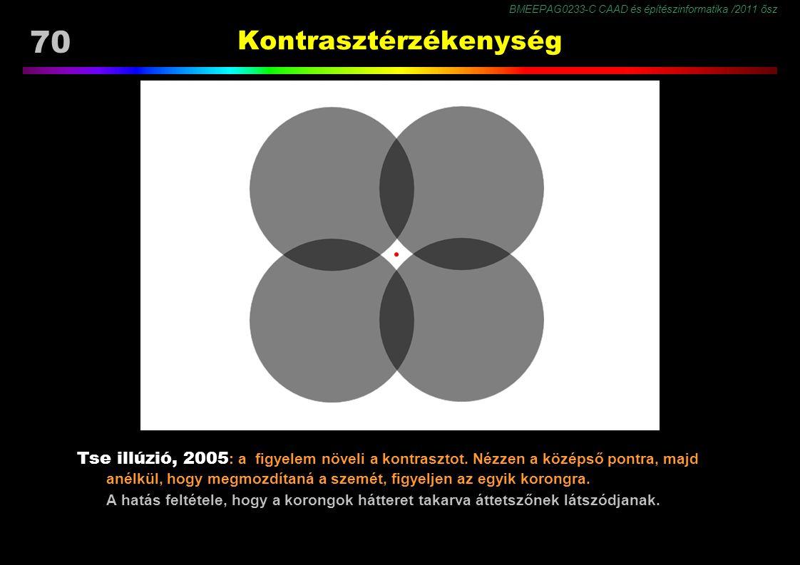 BMEEPAG0233-C CAAD és építészinformatika /2011 ősz 70 Kontrasztérzékenység Tse illúzió, 2005 : a figyelem növeli a kontrasztot. Nézzen a középső pontr