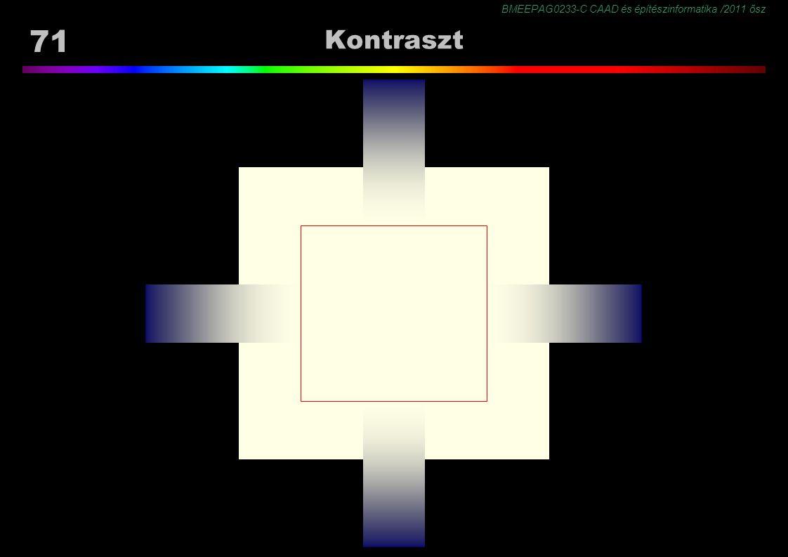 BMEEPAG0233-C CAAD és építészinformatika /2011 ősz 71 Kontraszt