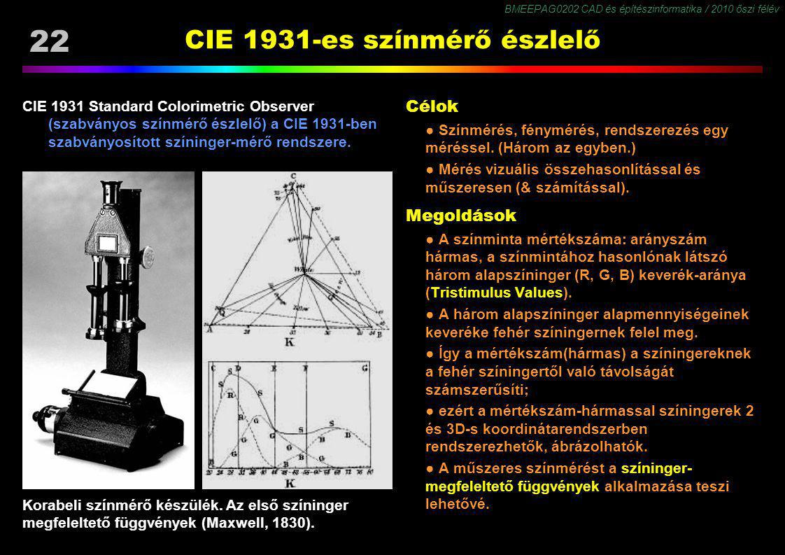 BMEEPAG0202 CAD és építészinformatika / 2010 őszi félév 22 CIE 1931-es színmérő észlelő Célok ● Színmérés, fénymérés, rendszerezés egy méréssel. (Háro
