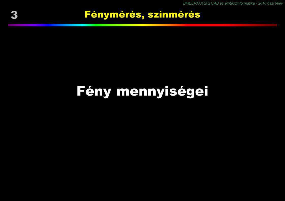 BMEEPAG0202 CAD és építészinformatika / 2010 őszi félév 44 CIELUV színtér Forrás: Wyszecki és Stiles, 1982