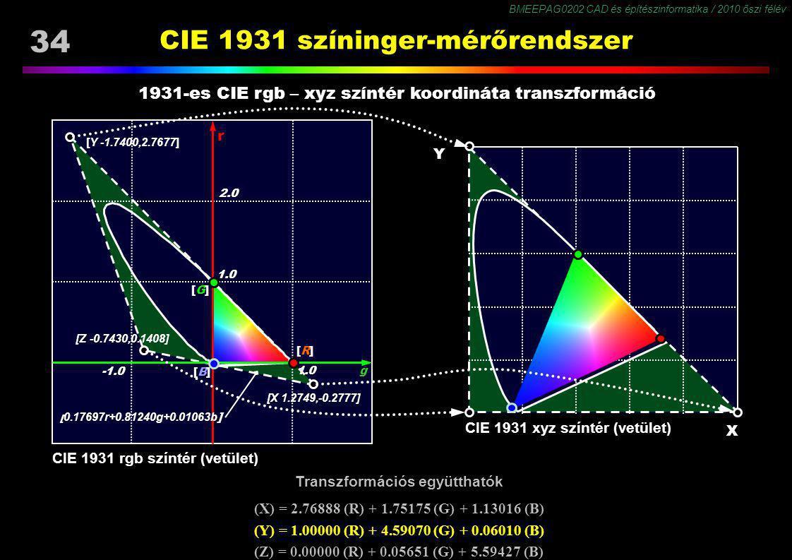 BMEEPAG0202 CAD és építészinformatika / 2010 őszi félév 34 Transzformációs együtthatók (X) = 2.76888 (R) + 1.75175 (G) + 1.13016 (B) (Y) = 1.00000 (R)