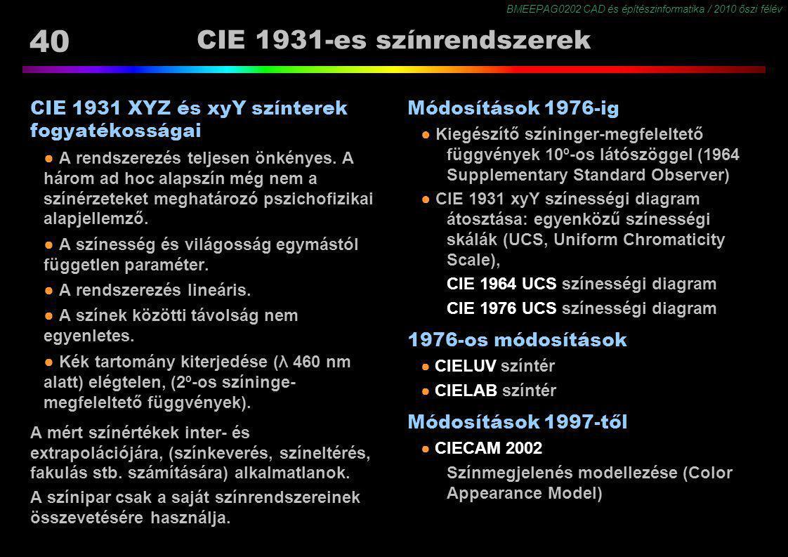 BMEEPAG0202 CAD és építészinformatika / 2010 őszi félév 40 CIE 1931-es színrendszerek CIE 1931 XYZ és xyY színterek fogyatékosságai ● A rendszerezés t