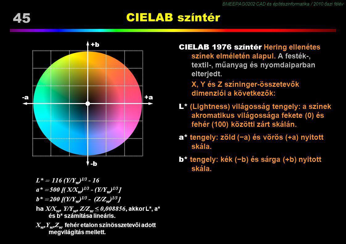BMEEPAG0202 CAD és építészinformatika / 2010 őszi félév 45 CIELAB színtér L*  116 (Y/Y w ) 1/3 - 16 a*  500  ( X/X w ) 1/3 - (Y/Y w ) 1/3  b*  20