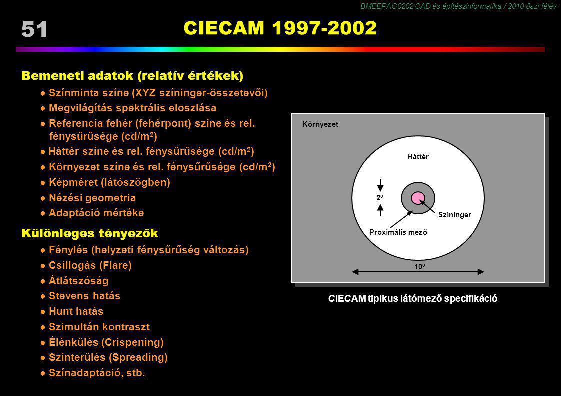 BMEEPAG0202 CAD és építészinformatika / 2010 őszi félév 51 CIECAM 1997-2002 CIECAM tipikus látómező specifikáció Környezet Háttér Színinger Proximális