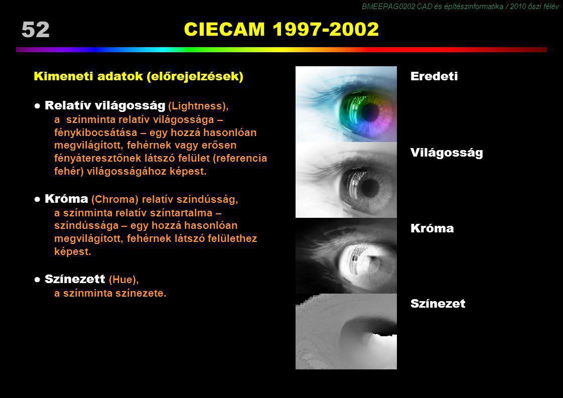 BMEEPAG0202 CAD és építészinformatika / 2010 őszi félév 52 CIECAM 1997 - 2002 Kimeneti adatok (előrejelzések) ● Relatív világosság (Lightness), a szín
