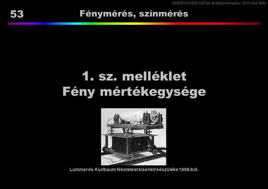 BMEEPAG0202 CAD és építészinformatika / 2010 őszi félév 53 Fénymérés, színmérés 1. sz. melléklet Fény mértékegysége Lummer és Kurlbaum feketetest kísé
