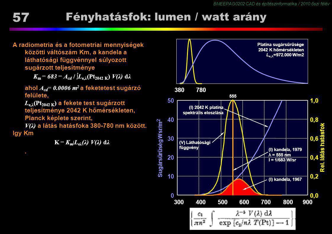 BMEEPAG0202 CAD és építészinformatika / 2010 őszi félév 57 Fényhatásfok: lumen / watt arány A radiometria és a fotometriai mennyiségek közötti váltósz