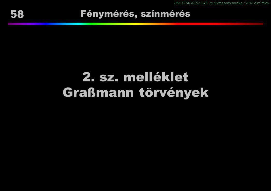 BMEEPAG0202 CAD és építészinformatika / 2010 őszi félév 58 Fénymérés, színmérés 2. sz. melléklet Graßmann törvények