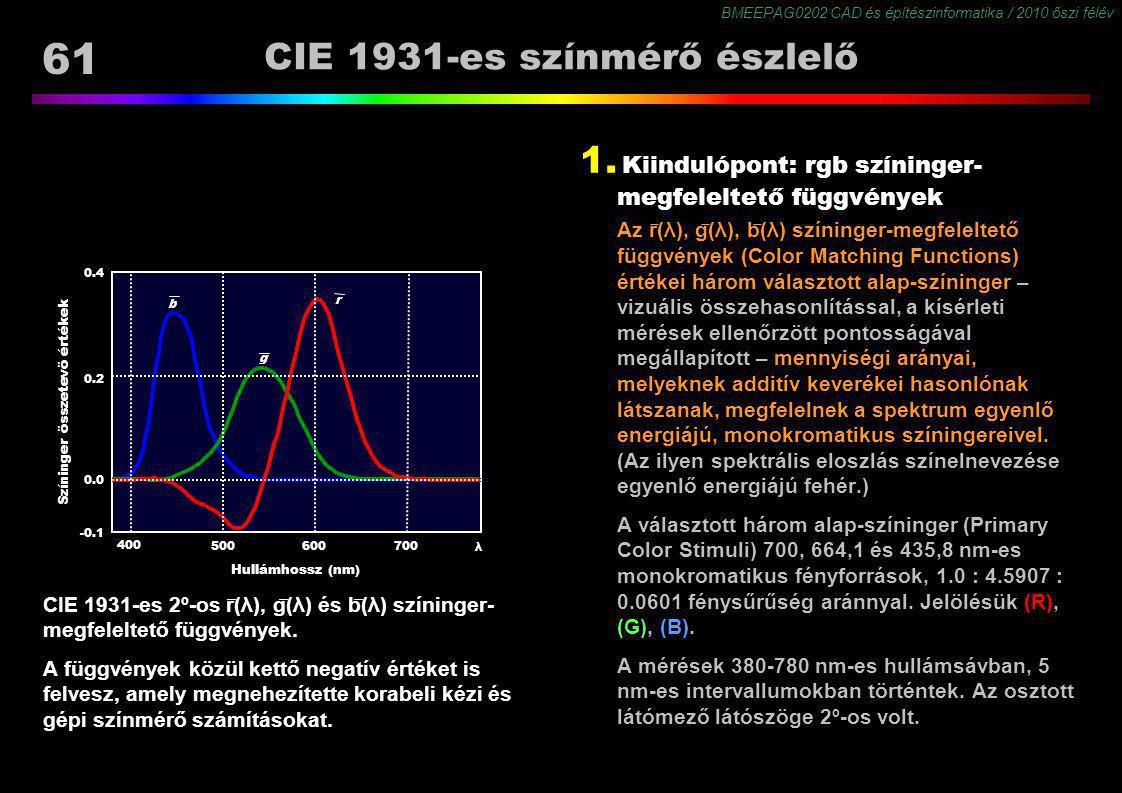 BMEEPAG0202 CAD és építészinformatika / 2010 őszi félév 61 CIE 1931-es színmérő észlelő CIE 1931-es 2º-os r ̅ (λ), g ̅ (λ) és b ̅ (λ) színinger- megfe