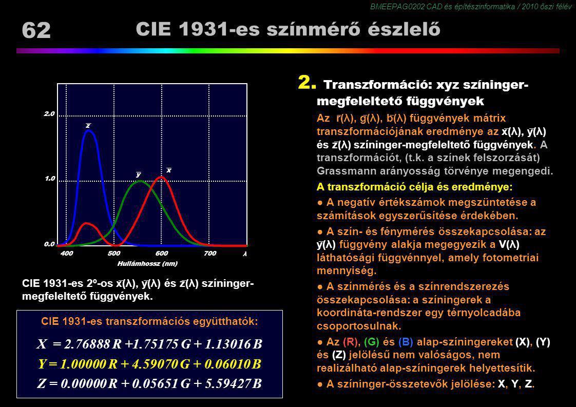 BMEEPAG0202 CAD és építészinformatika / 2010 őszi félév 62 CIE 1931-es színmérő észlelő CIE 1931-es 2º-os x ̅ (λ), y ̅ (λ) és z ̅ (λ) színinger- megfe