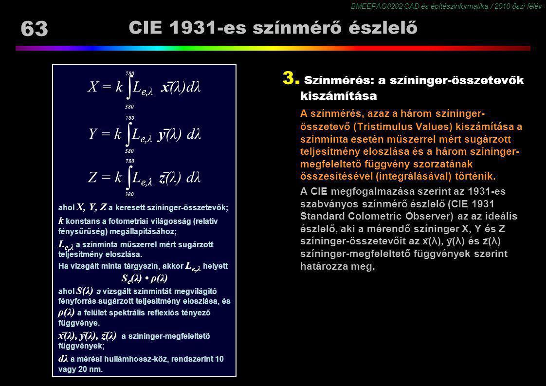 BMEEPAG0202 CAD és építészinformatika / 2010 őszi félév 63 X = k ∫ L e,λ x ̅ (λ)dλ Y = k ∫ L e,λ y ̅ (λ) dλ Z = k ∫ L e,λ z ̅ (λ) dλ ahol X, Y, Z a ke