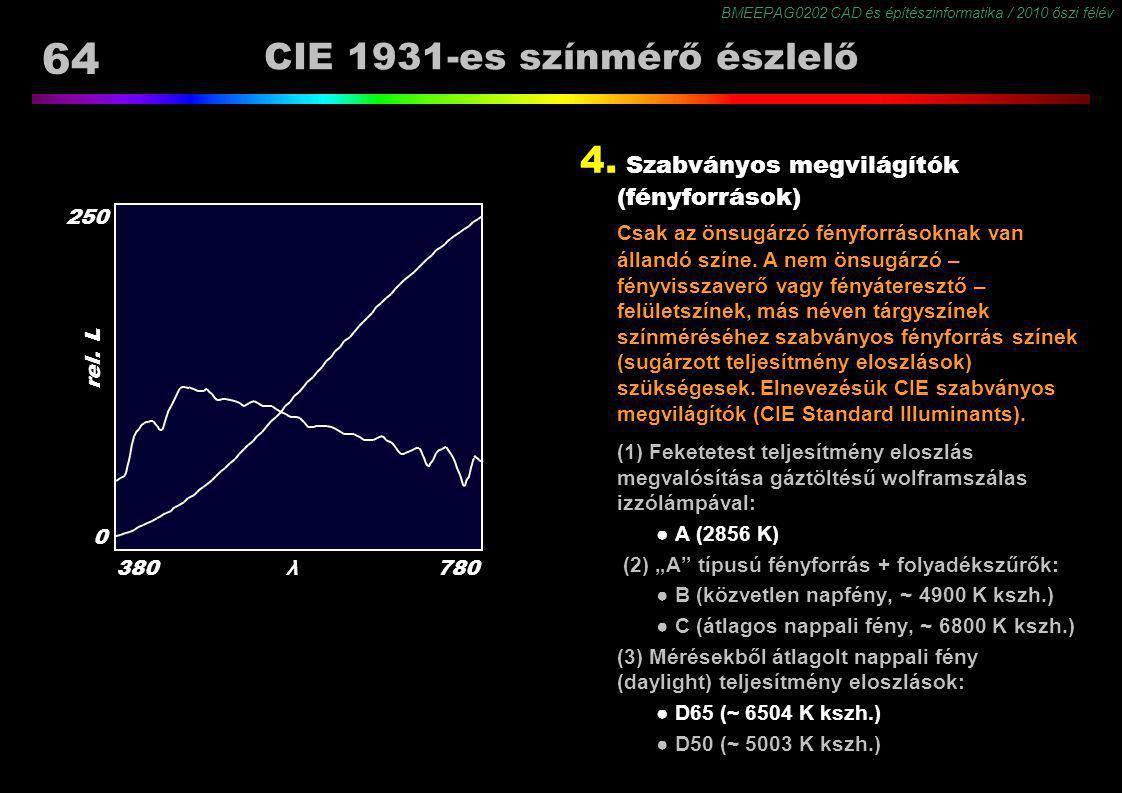 BMEEPAG0202 CAD és építészinformatika / 2010 őszi félév 64 CIE 1931-es színmérő észlelő 4. Szabványos megvilágítók (fényforrások) Csak az önsugárzó fé