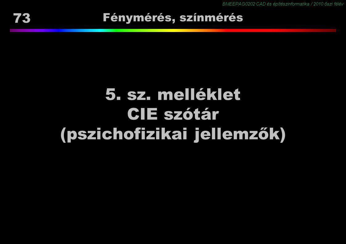 BMEEPAG0202 CAD és építészinformatika / 2010 őszi félév 73 Fénymérés, színmérés 5. sz. melléklet CIE szótár (pszichofizikai jellemzők)