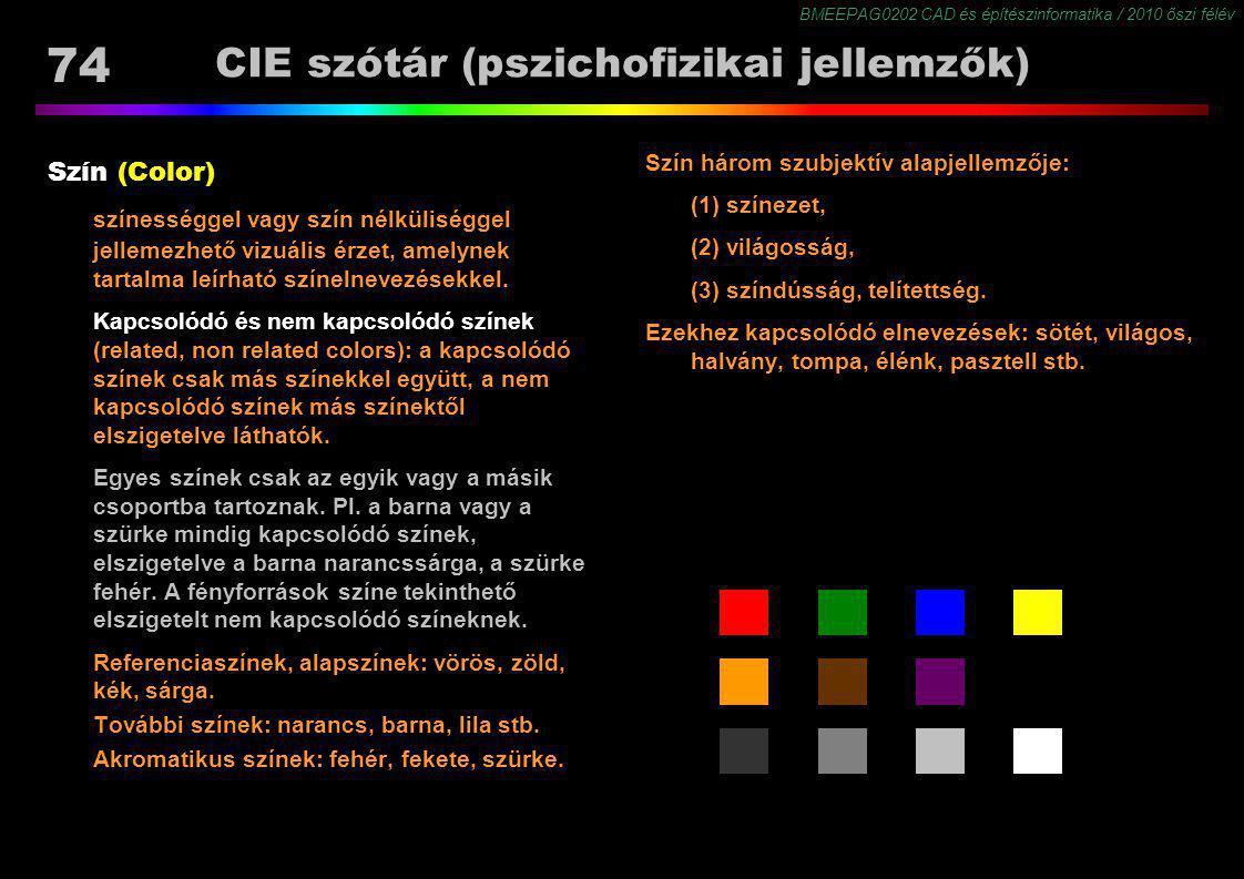 BMEEPAG0202 CAD és építészinformatika / 2010 őszi félév 74 CIE szótár (pszichofizikai jellemzők) Szín (Color) színességgel vagy szín nélküliséggel jel