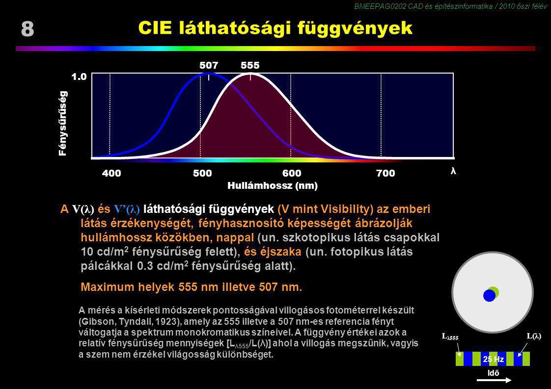 BMEEPAG0202 CAD és építészinformatika / 2010 őszi félév 19 Színmérés feladata A színmérés feladata, hogy a fény fizikai összetételét (spektrális teljesítmény eloszlását), továbbiakban a színt… ● a vizuális érzet szempontjából számszerűsíthető mennyiségekkel meghatározza, ● két szín közötti érzeti eltérést (különbséget) számszerűen kifejezze, ● a színnek a látási körülményektől, a környezetétől és a képi tartalomtól függő módosulásait előre jelezze.