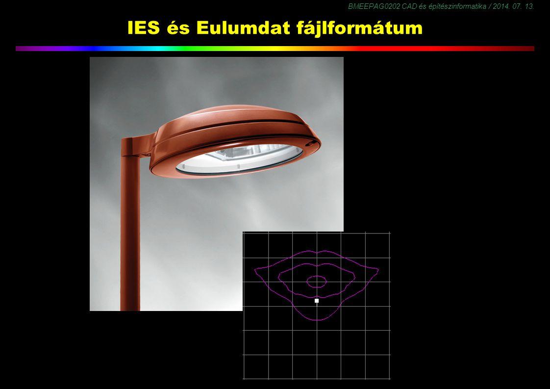 BMEEPAG0202 CAD és építészinformatika / 2014. 07. 13. IES és Eulumdat fájlformátum