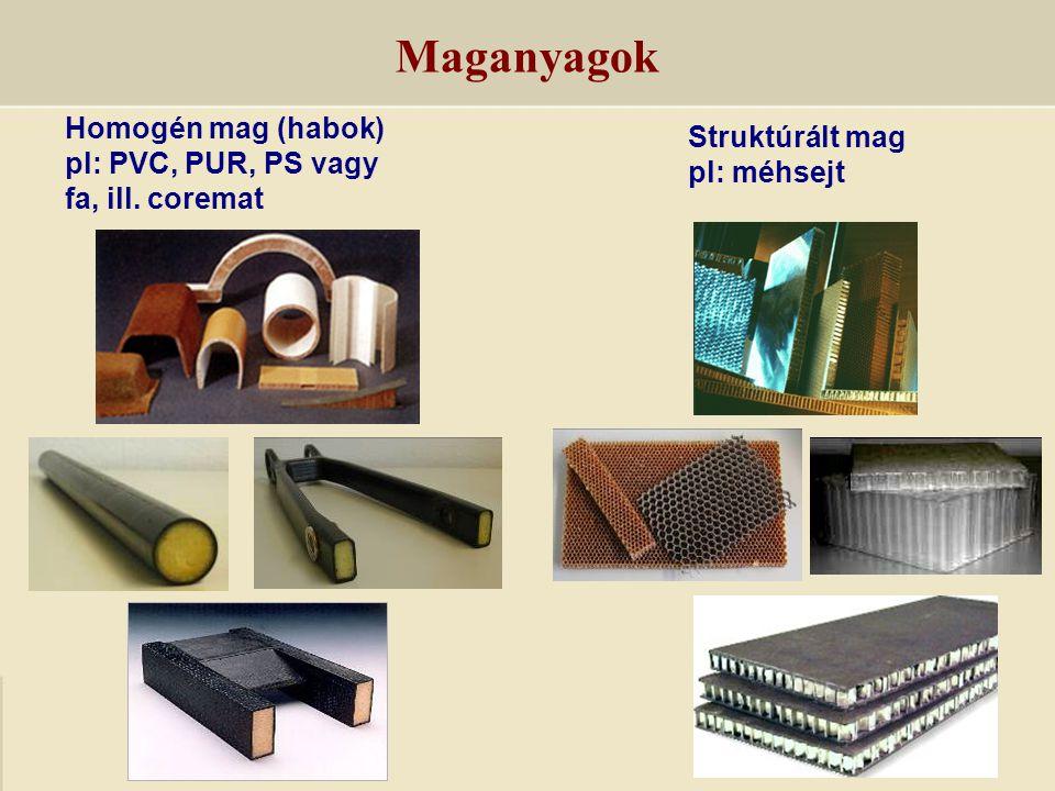 Maganyagok Homogén mag (habok) pl: PVC, PUR, PS vagy fa, ill. coremat Struktúrált mag pl: méhsejt