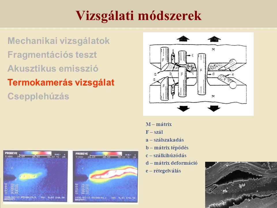 Mechanikai vizsgálatok Fragmentációs teszt Akusztikus emisszió Termokamerás vizsgálat Csepplehúzás M – mátrix F – szál a – szálszakadás b – mátrix tép