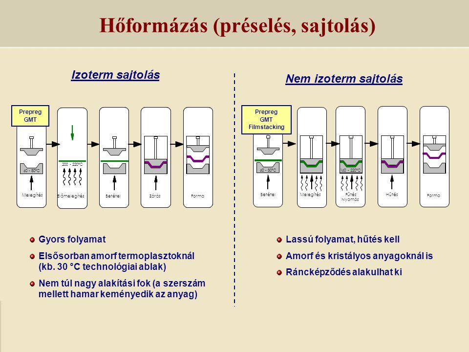 Nem izoterm sajtolás Izoterm sajtolás Gyors folyamat Elsősorban amorf termoplasztoknál (kb. 30 °C technológiai ablak) Nem túl nagy alakítási fok (a sz