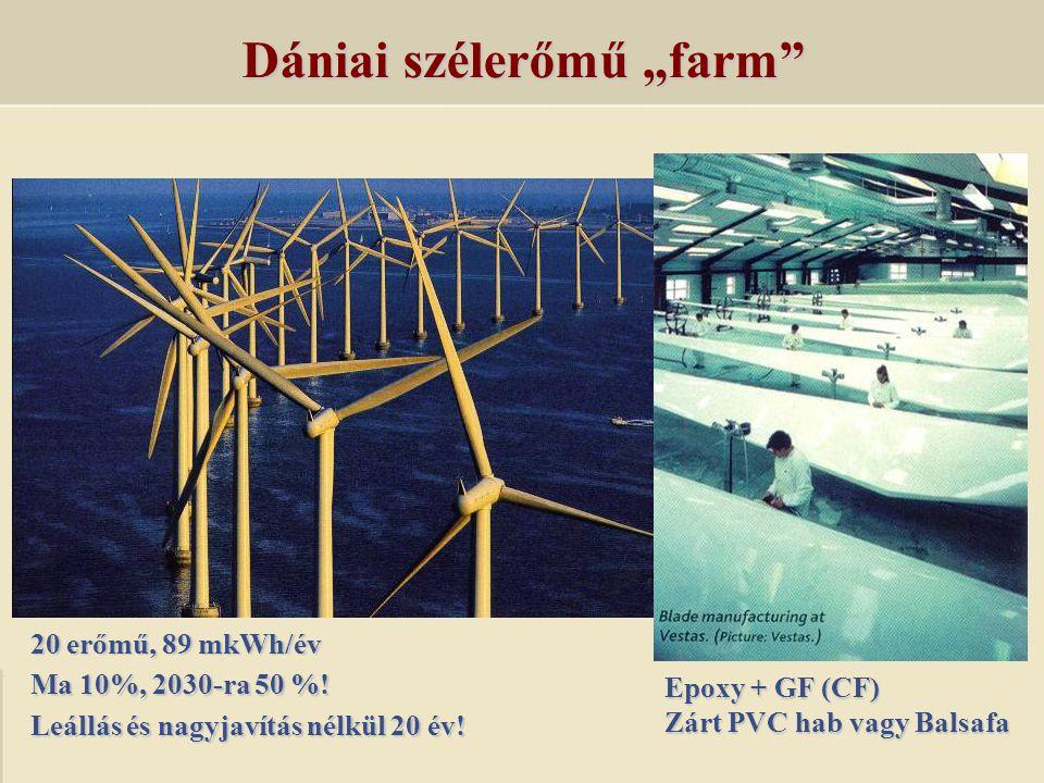 """Dániai szélerőmű """"farm"""" 20 erőmű, 89 mkWh/év Ma 10%, 2030-ra 50 %! Leállás és nagyjavítás nélkül 20 év! Epoxy + GF (CF) Zárt PVC hab vagy Balsafa"""