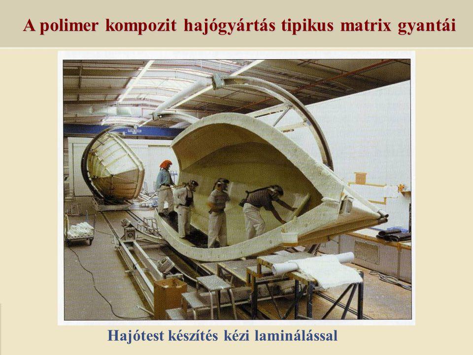 A polimer kompozit hajógyártás tipikus matrix gyantái Hajótest készítés kézi laminálással