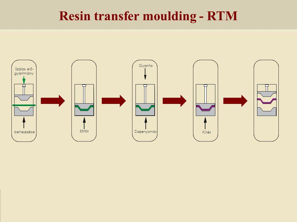Resin transfer moulding - RTM Szálas elő- gyártmány behejezése Zárás Összenyomás Gyanta Fűtés