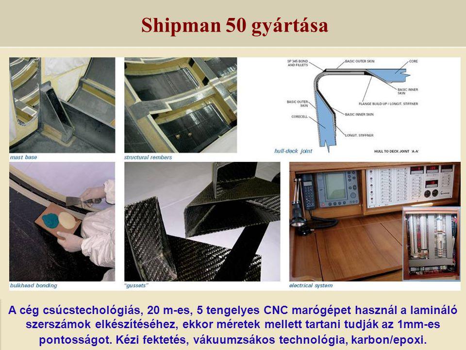 Shipman 50 gyártása A cég csúcstechológiás, 20 m-es, 5 tengelyes CNC marógépet használ a lamináló szerszámok elkészítéséhez, ekkor méretek mellett tar