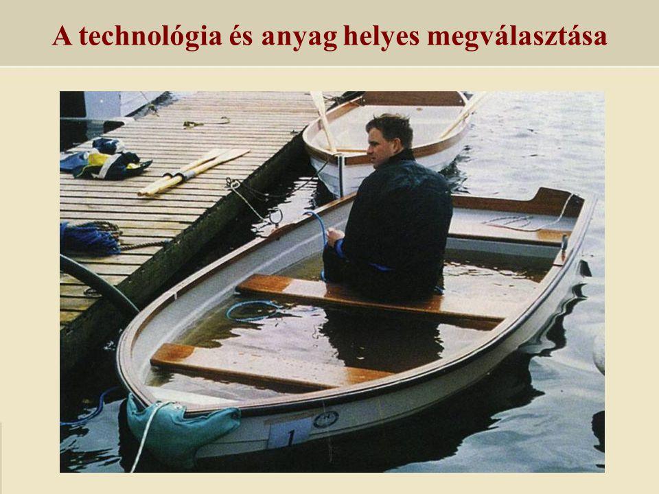 A technológia és anyag helyes megválasztása