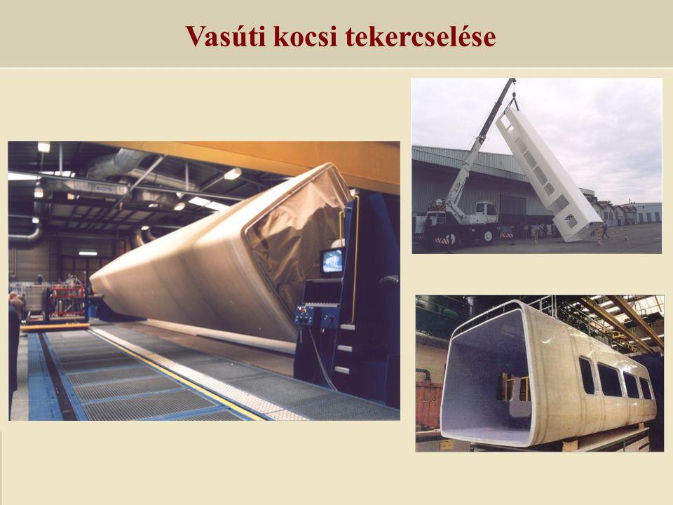 Quelle: Schindler Wagonbau Vasúti kocsi tekercselése
