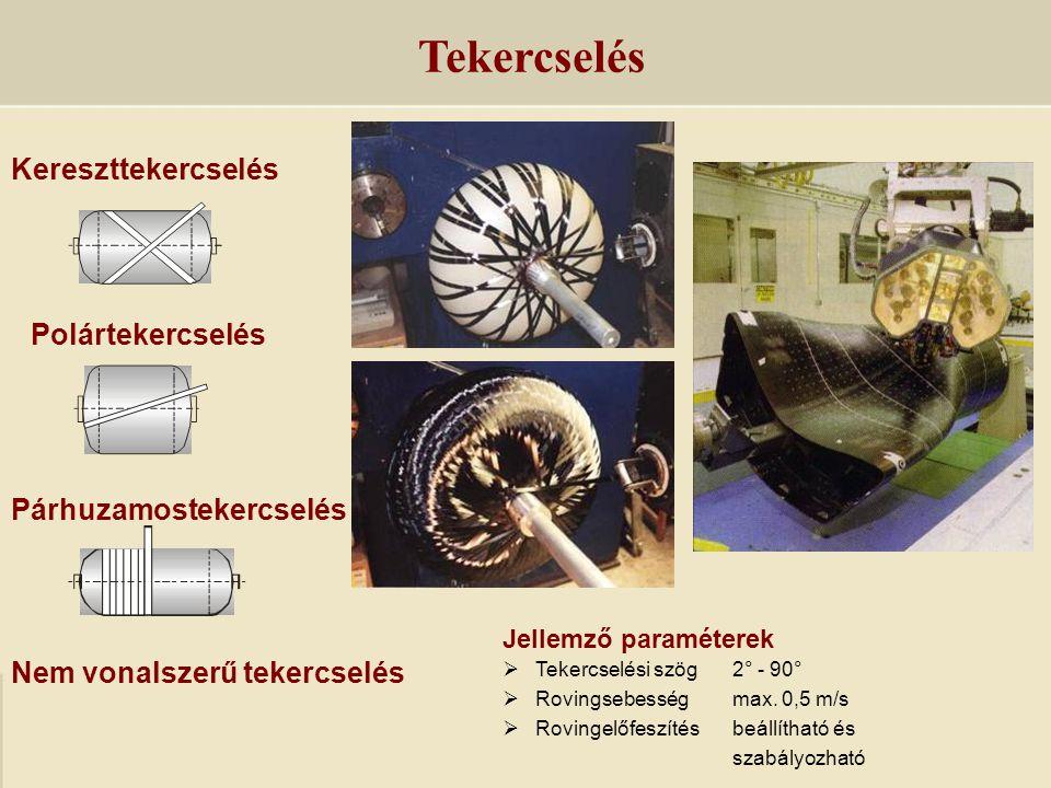 Kereszttekercselés Polártekercselés Párhuzamostekercselés Nem vonalszerű tekercselés Jellemző paraméterek  Tekercselési szög2° - 90°  Rovingsebesség