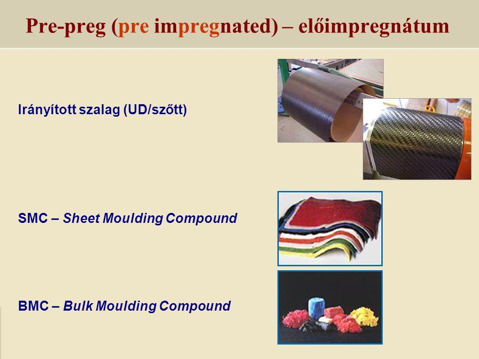 Pre-preg (pre impregnated) – előimpregnátum SMC – Sheet Moulding Compound BMC – Bulk Moulding Compound Irányított szalag (UD/szőtt)