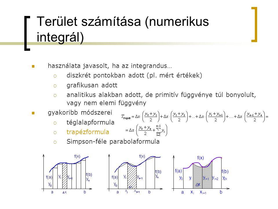 Terület számítása (numerikus integrál) használata javasolt, ha az integrandus…  diszkrét pontokban adott (pl. mért értékek)  grafikusan adott  anal