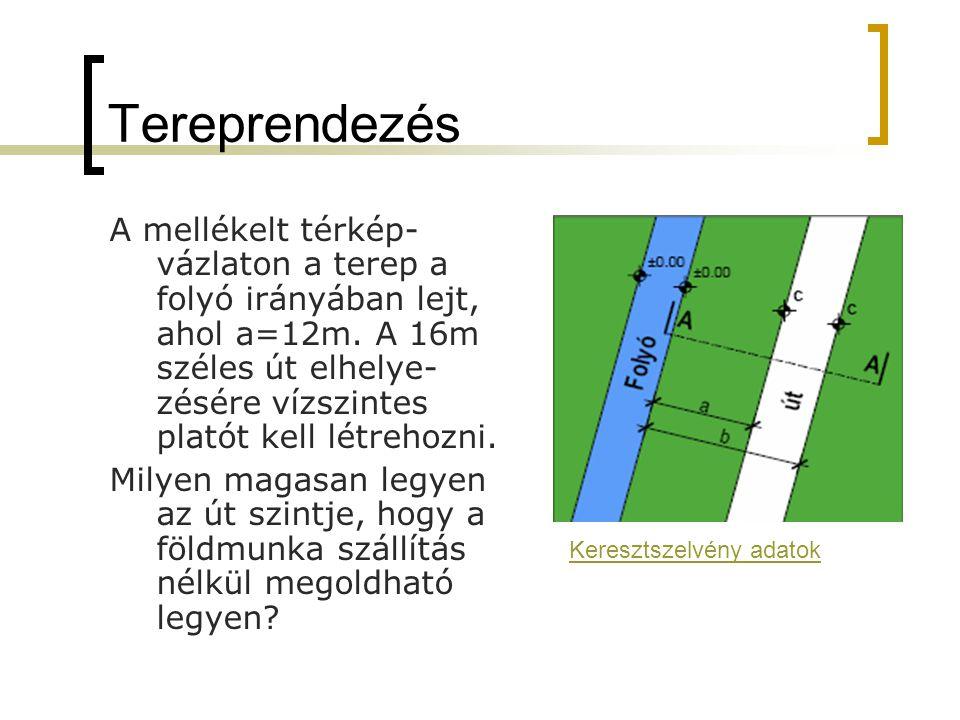 Tereprendezés A mellékelt térkép- vázlaton a terep a folyó irányában lejt, ahol a=12m. A 16m széles út elhelye- zésére vízszintes platót kell létrehoz