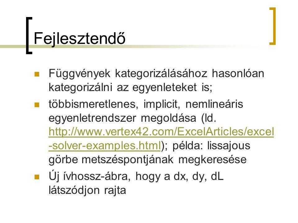 Fejlesztendő Függvények kategorizálásához hasonlóan kategorizálni az egyenleteket is; többismeretlenes, implicit, nemlineáris egyenletrendszer megoldá