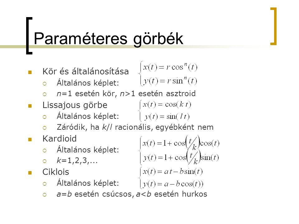 Paraméteres görbék Kör és általánosítása  Általános képlet:  n=1 esetén kör, n>1 esetén asztroid Lissajous görbe  Általános képlet:  Záródik, ha k
