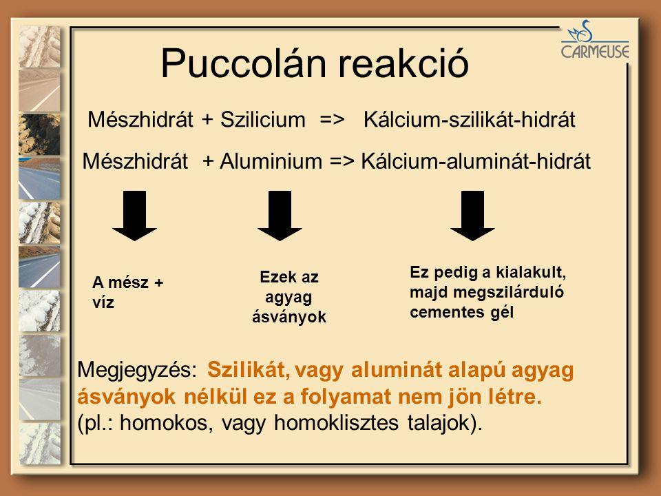 Puccolán reakció Mészhidrát + Szilicium => Kálcium-szilikát-hidrát Mészhidrát + Aluminium => Kálcium-aluminát-hidrát A mész + víz Ezek az agyag ásványok Ez pedig a kialakult, majd megszilárduló cementes gél Megjegyzés: Szilikát, vagy aluminát alapú agyag ásványok nélkül ez a folyamat nem jön létre.