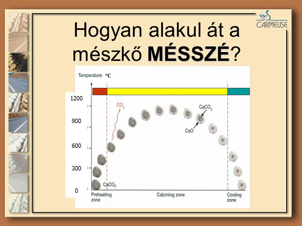 MÉSSZÉ Hogyan alakul át a mészkő MÉSSZÉ? °C 1200 900 600 300 0
